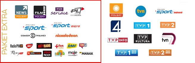 Kanały Mobilna TV